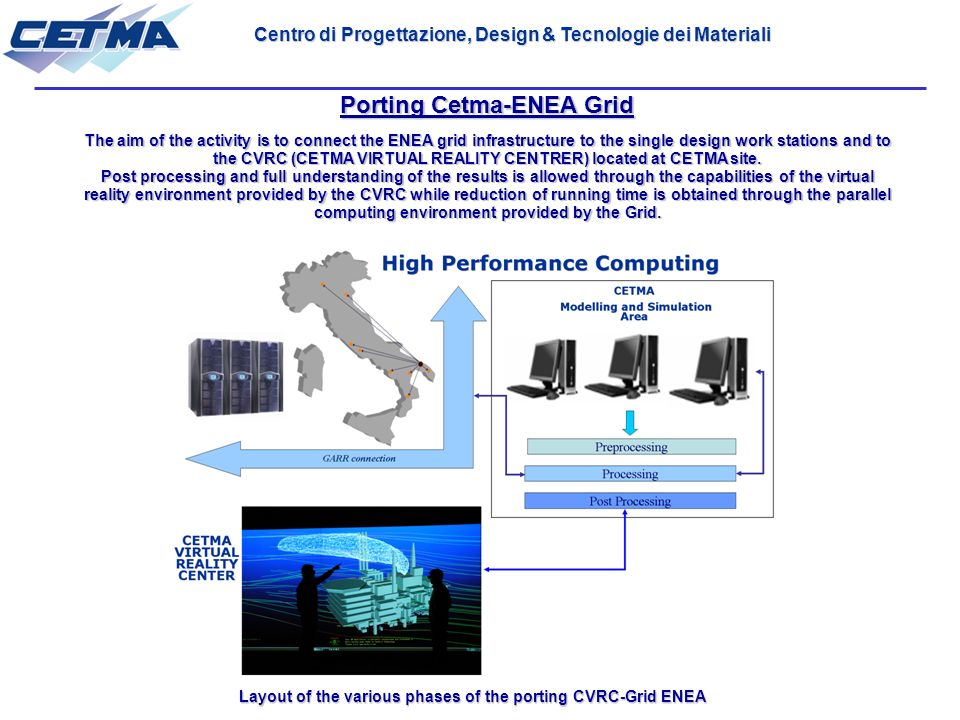 Porting Cetma-ENEA Grid The aim of the activity is to connect the ENEA grid infrastructure to the single design work stations and to the CVRC (CETMA V
