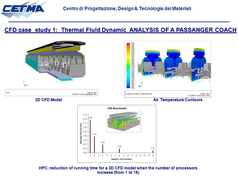 CFD case study 1: Thermal Fluid Dynamic ANALYSIS OF A PASSANGER COACH HPC: reduction of running time for a 3D CFD model when the number of processors