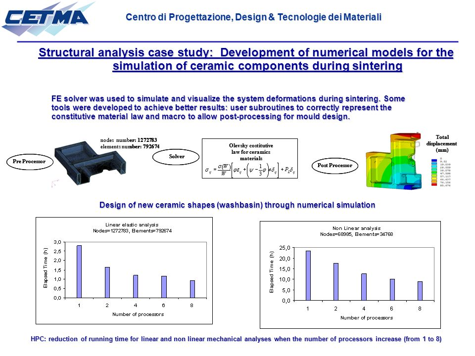 Structural analysis case study: Development of numerical models for the simulation of ceramic components during sintering FE solver was used to simula