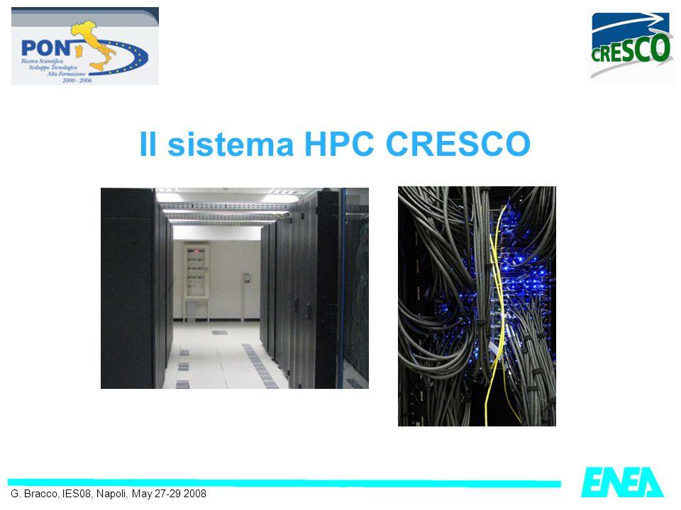 Il sistema HPC CRESCO G. Bracco, IES08, Napoli, May 27-29 2008