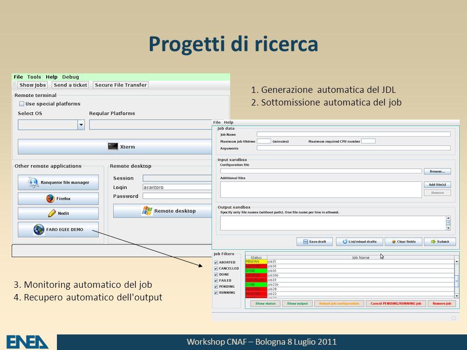 Workshop CNAF – Bologna 8 Luglio 2011 Progetti di ricerca 1. Generazione automatica del JDL 2. Sottomissione automatica del job 3. Monitoring automati