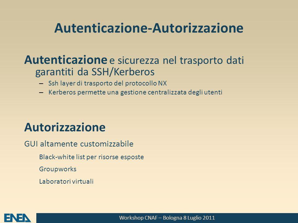 Workshop CNAF – Bologna 8 Luglio 2011 Autenticazione-Autorizzazione Autenticazione e sicurezza nel trasporto dati garantiti da SSH/Kerberos – Ssh laye