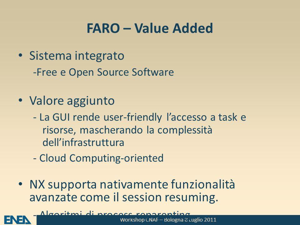 Workshop CNAF – Bologna 8 Luglio 2011 Faro in produzione ENEA – Accesso a risorse distribuite – Job Submission EFDA (European Fusion Development Agreement) – Simulazione task per fusione nucleare – Sviluppo software