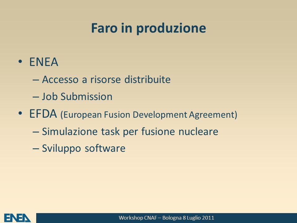 Workshop CNAF – Bologna 8 Luglio 2011 Faro in produzione ENEA – Accesso a risorse distribuite – Job Submission EFDA (European Fusion Development Agree