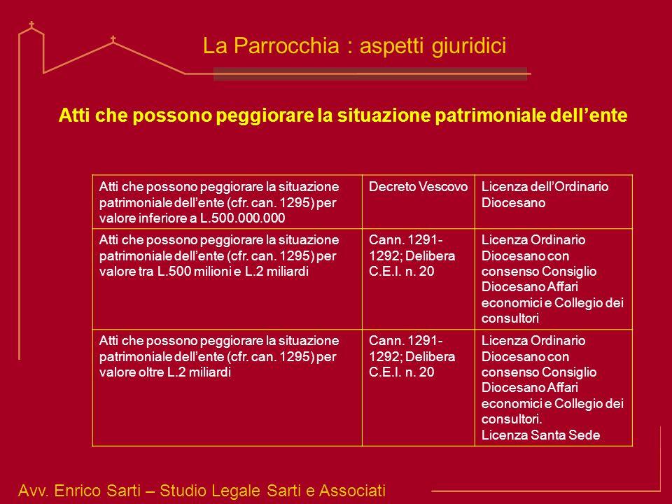 Avv. Enrico Sarti – Studio Legale Sarti e Associati La Parrocchia : aspetti giuridici Atti che possono peggiorare la situazione patrimoniale dellente