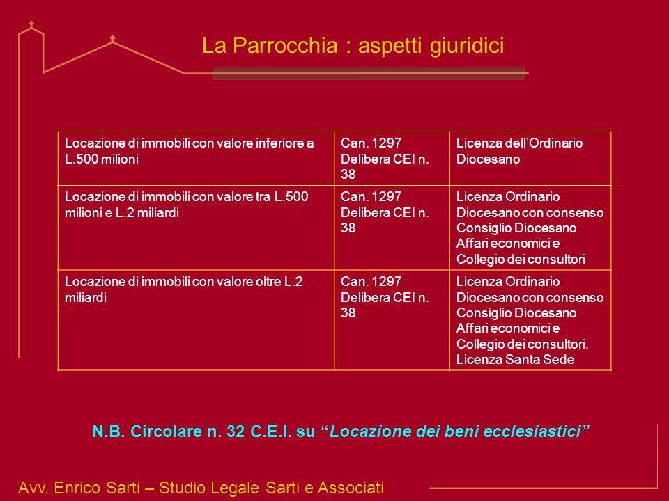 Avv. Enrico Sarti – Studio Legale Sarti e Associati La Parrocchia : aspetti giuridici Locazione di immobili con valore inferiore a L.500 milioni Can.