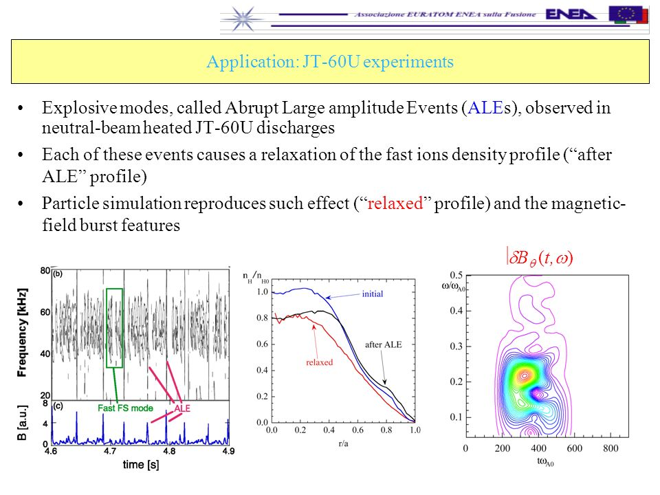 Application: JT-60U experiments Explosive modes, called Abrupt Large amplitude Events (ALEs), observed in neutral-beam heated JT-60U discharges Each of these events causes a relaxation of the fast ions density profile (after ALE profile) Particle simulation reproduces such effect (relaxed profile) and the magnetic- field burst features B (t, )