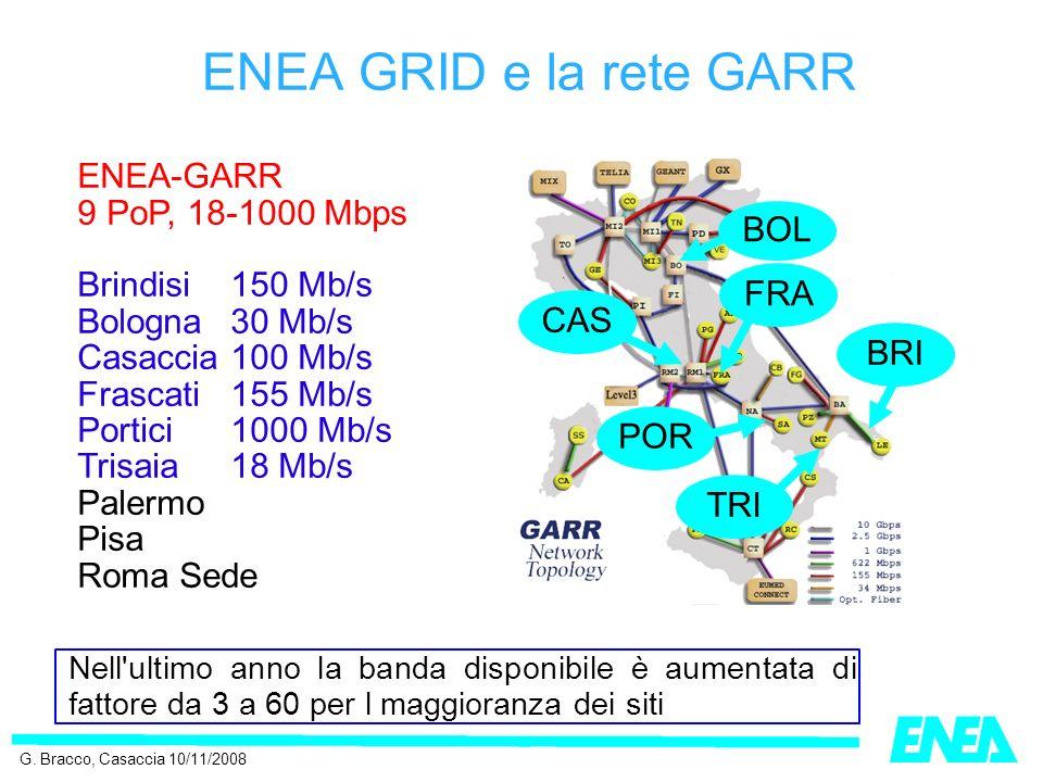 ENEA GRID e la rete GARR ENEA-GARR 9 PoP, 18-400 Mbps Brindisi 150 Mb/s Bologna 30 Mb/s Casaccia 100 Mb/s Frascati 155 Mb/s Portici 400 Mb/s Trisaia 18 Mb/s Palermo Pisa Roma Sede ENEA-GARR 9 PoP, 18-400 Mbps Brindisi 150 Mb/s Bologna 30 Mb/s Casaccia 100 Mb/s Frascati 155 Mb/s Portici 400 Mb/s Trisaia 18 Mb/s Palermo Pisa Roma Sede ENEA-GARR 9 PoP, 18-1000 Mbps Brindisi 150 Mb/s Bologna 30 Mb/s Casaccia 100 Mb/s Frascati155 Mb/s Portici 1000 Mb/s Trisaia 18 Mb/s Palermo Pisa Roma Sede Nell ultimo anno la banda disponibile è aumentata di fattore da 3 a 60 per l maggioranza dei siti BOL CASFRABRIPOR TRI G.