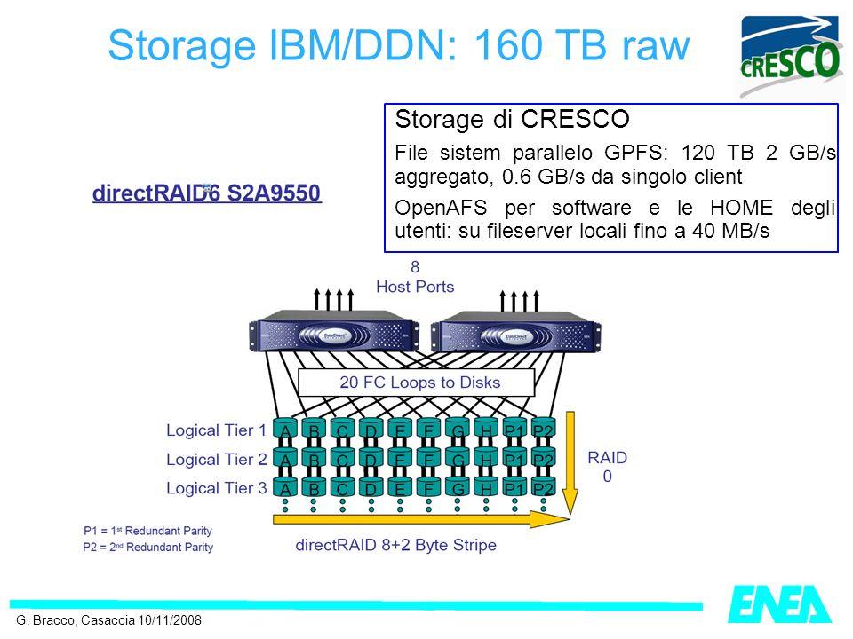 Storage IBM/DDN: 160 TB raw Storage di CRESCO File sistem parallelo GPFS: 120 TB 2 GB/s aggregato, 0.6 GB/s da singolo client OpenAFS per software e le HOME degli utenti: su fileserver locali fino a 40 MB/s G.