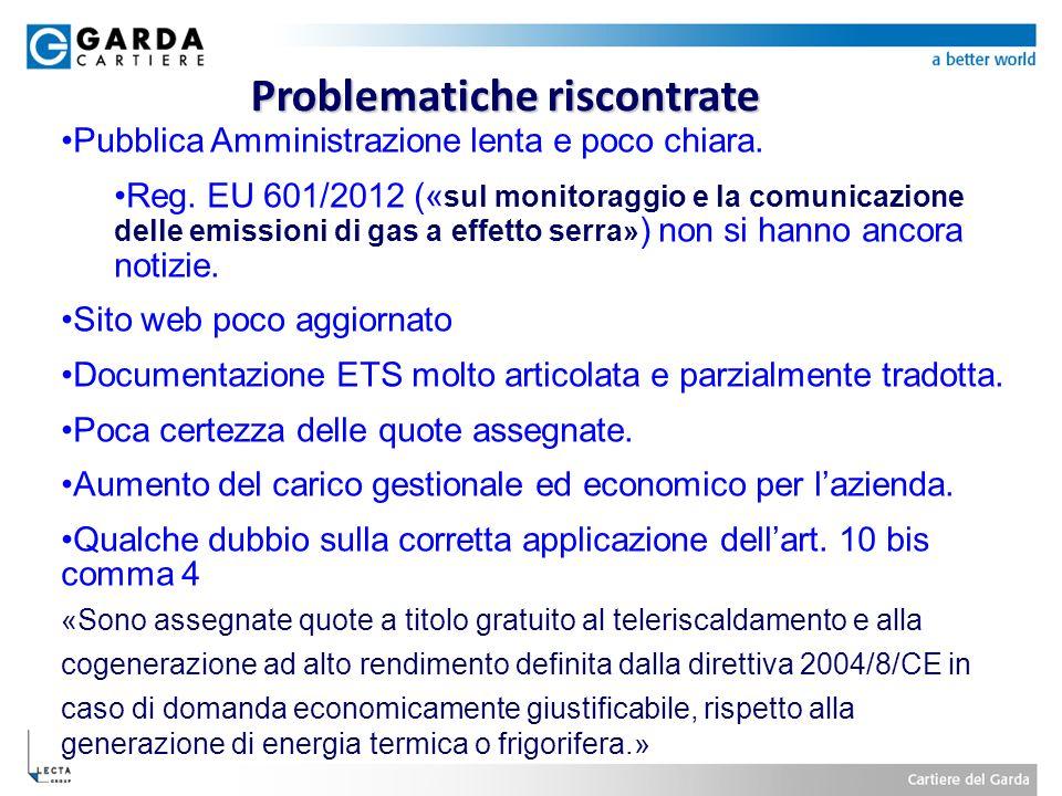 Problematiche riscontrate Pubblica Amministrazione lenta e poco chiara. Reg. EU 601/2012 (« sul monitoraggio e la comunicazione delle emissioni di gas