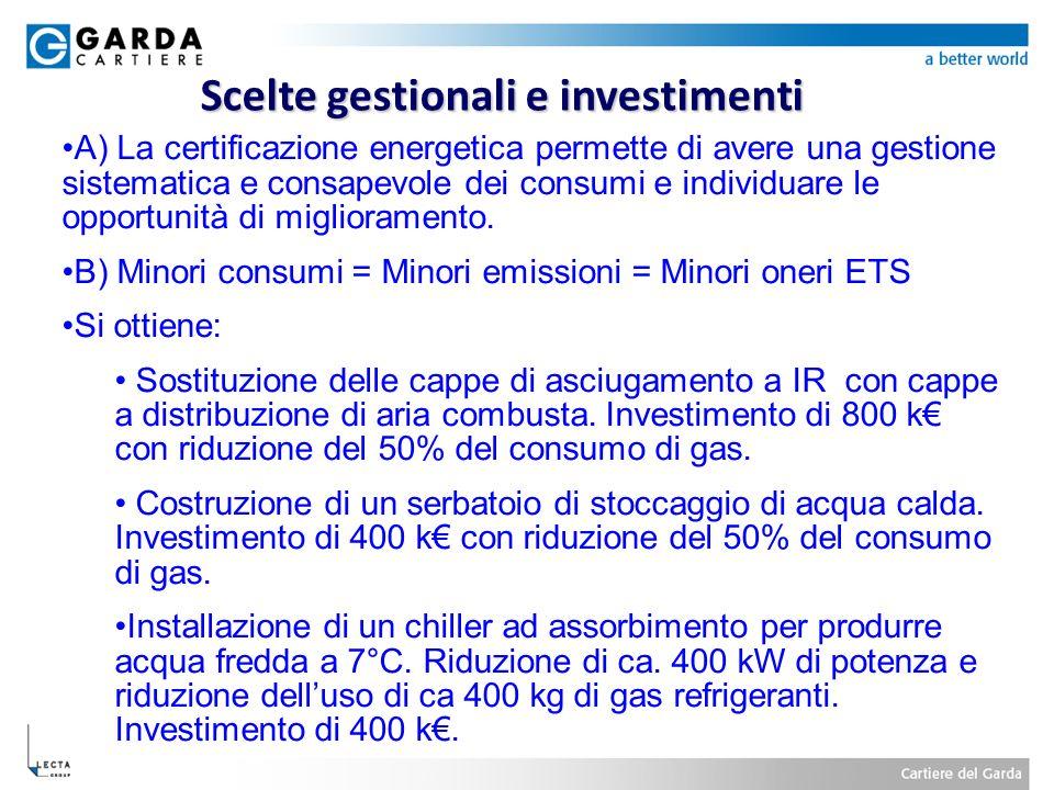 Scelte gestionali e investimenti A) La certificazione energetica permette di avere una gestione sistematica e consapevole dei consumi e individuare le