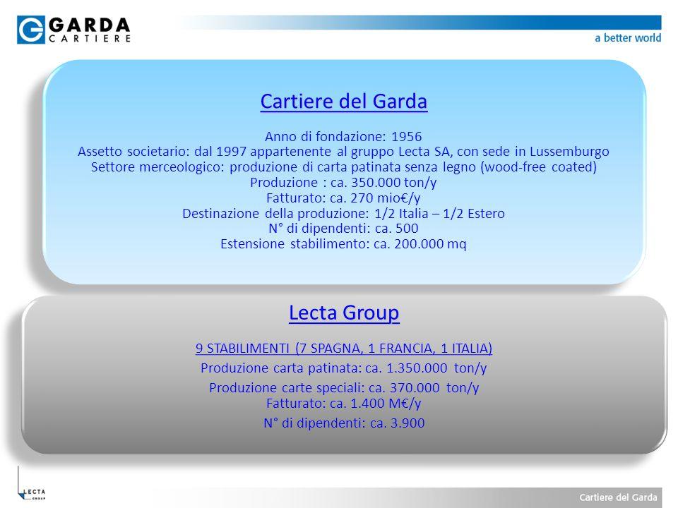 Cartiere del Garda Cartiere del Garda Anno di fondazione: 1956 Assetto societario: dal 1997 appartenente al gruppo Lecta SA, con sede in Lussemburgo S