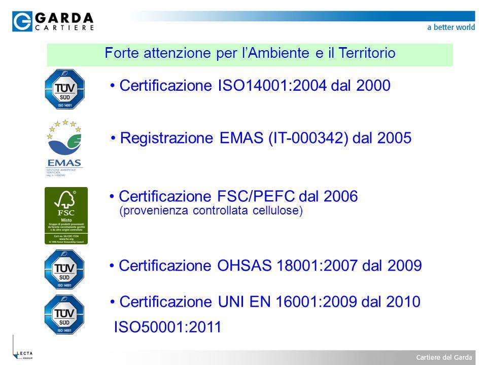 Forte attenzione per lAmbiente e il Territorio Registrazione EMAS (IT-000342) dal 2005 Certificazione FSC/PEFC dal 2006 (provenienza controllata cellu
