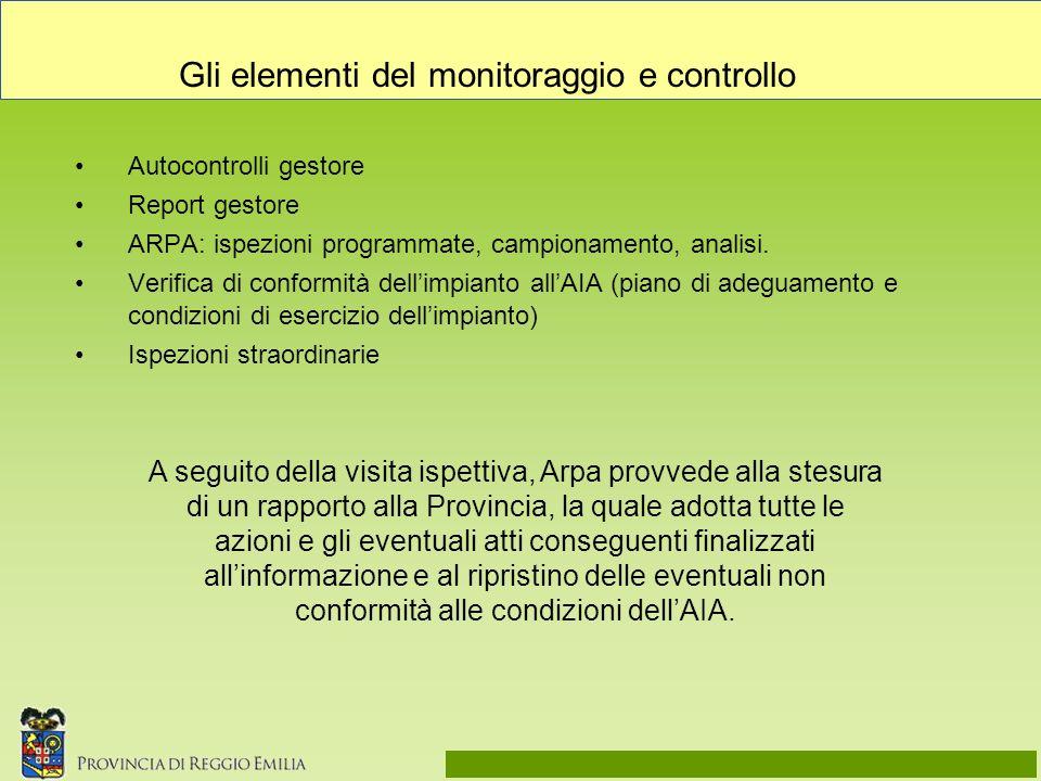 Gli elementi del monitoraggio e controllo Autocontrolli gestore Report gestore ARPA: ispezioni programmate, campionamento, analisi.