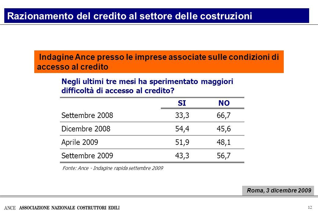 12 Indagine Ance presso le imprese associate sulle condizioni di accesso al credito Razionamento del credito al settore delle costruzioni Fonte: Ance