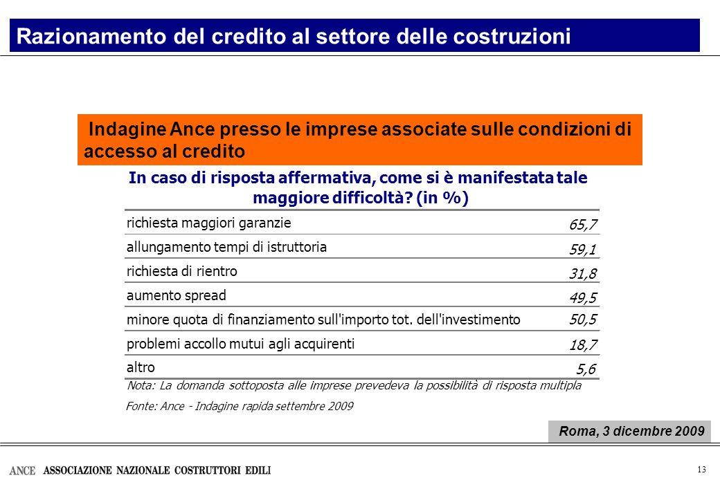 13 Indagine Ance presso le imprese associate sulle condizioni di accesso al credito Razionamento del credito al settore delle costruzioni Fonte: Ance