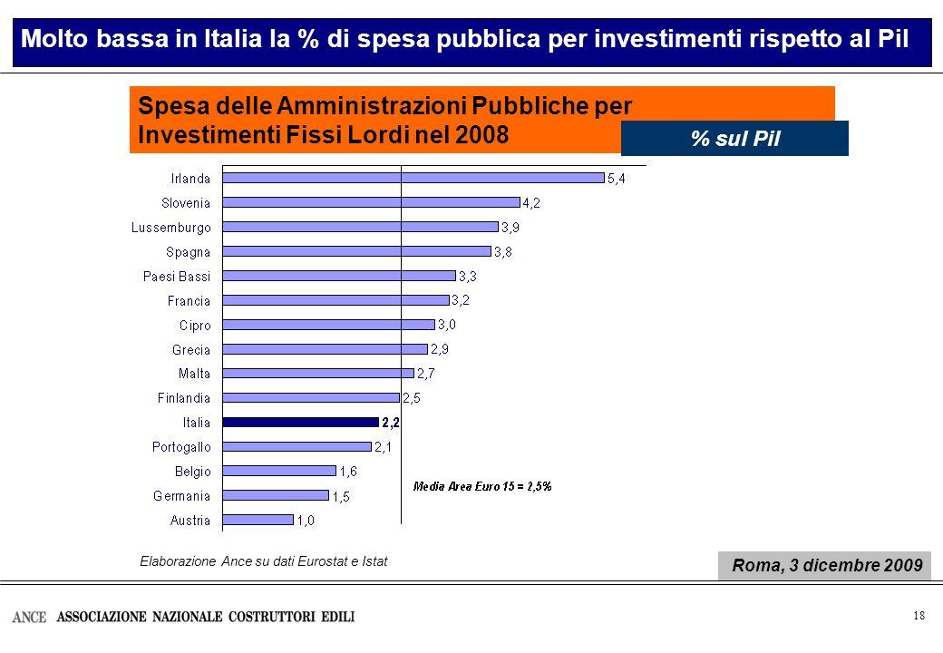 18 Molto bassa in Italia la % di spesa pubblica per investimenti rispetto al Pil Elaborazione Ance su dati Eurostat e Istat Spesa delle Amministrazion