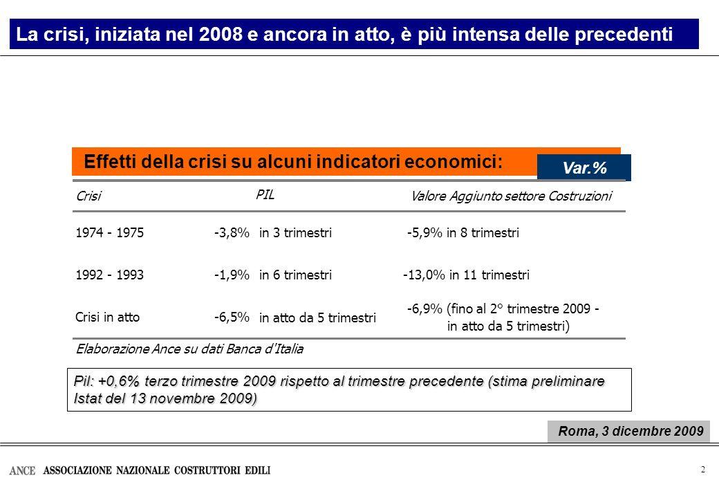 2 Effetti della crisi su alcuni indicatori economici: La crisi, iniziata nel 2008 e ancora in atto, è più intensa delle precedenti Var.% Roma, 3 dicem