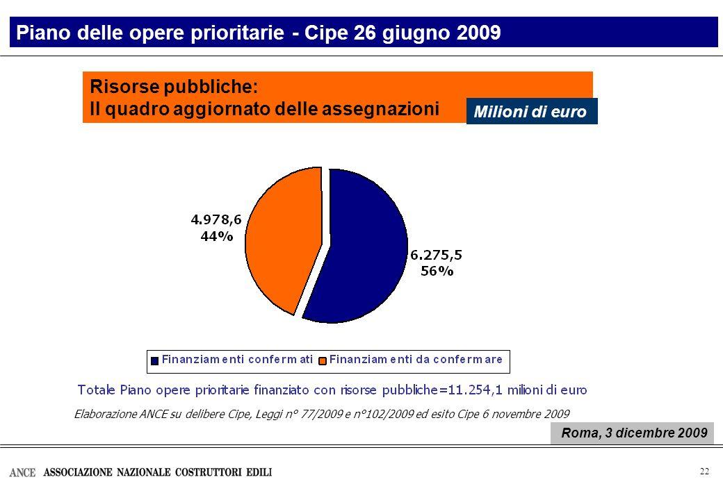 22 Elaborazione ANCE su delibere Cipe, Leggi n° 77/2009 e n°102/2009 ed esito Cipe 6 novembre 2009 Risorse pubbliche: Il quadro aggiornato delle asseg