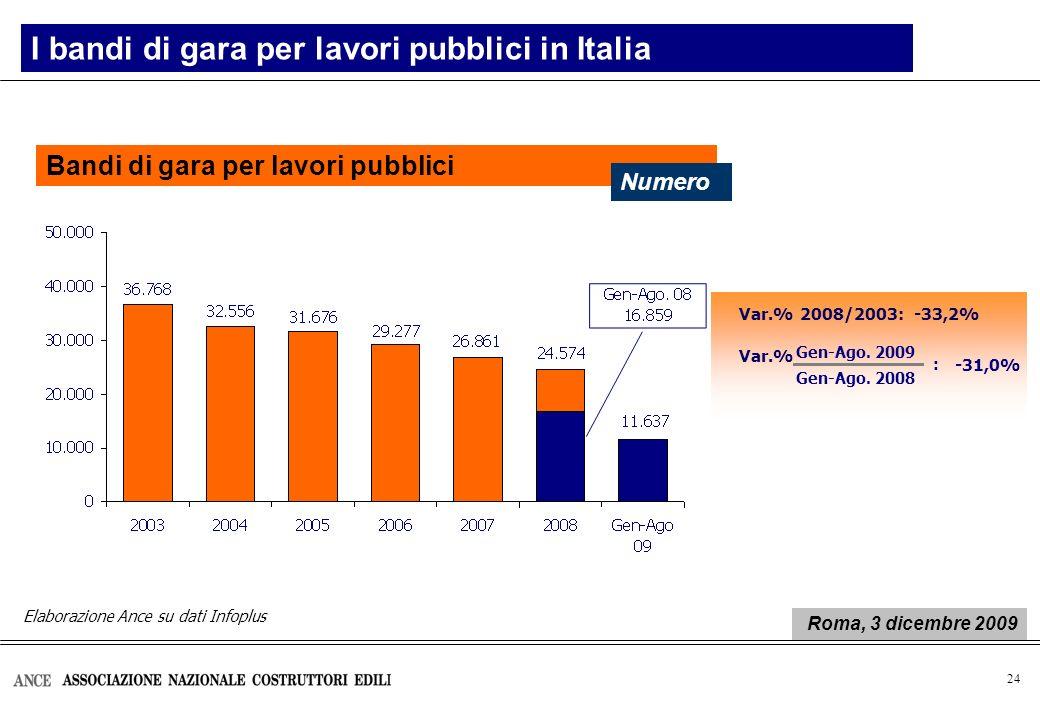 24 Var.% 2008/2003: -33,2% Var.% Bandi di gara per lavori pubblici I bandi di gara per lavori pubblici in Italia Elaborazione Ance su dati Infoplus Nu