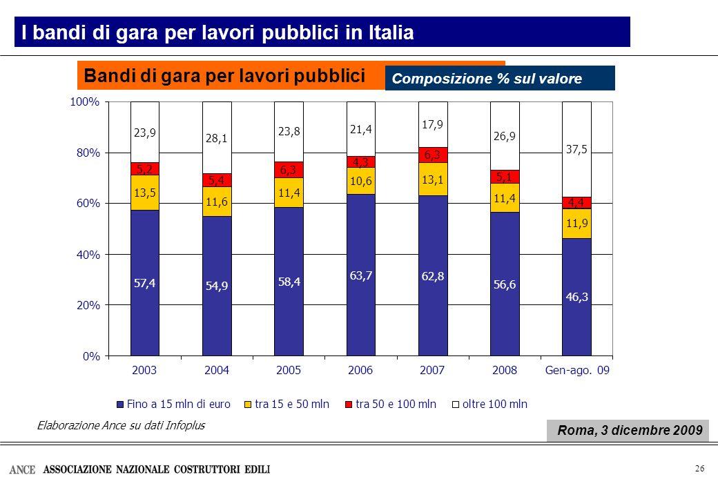 26 Bandi di gara per lavori pubblici I bandi di gara per lavori pubblici in Italia Composizione % sul valore Elaborazione Ance su dati Infoplus Roma,