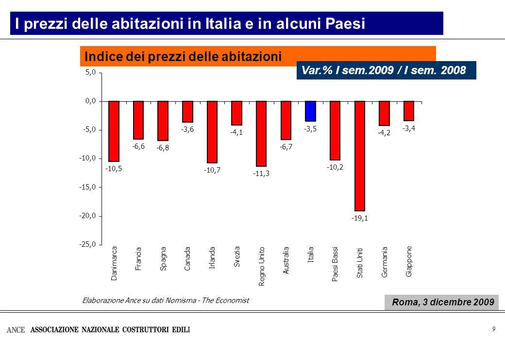9 Indice dei prezzi delle abitazioni I prezzi delle abitazioni in Italia e in alcuni Paesi Var.% I sem.2009 / I sem. 2008 Roma, 3 dicembre 2009