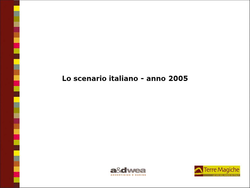 Lo scenario italiano - anno 2005