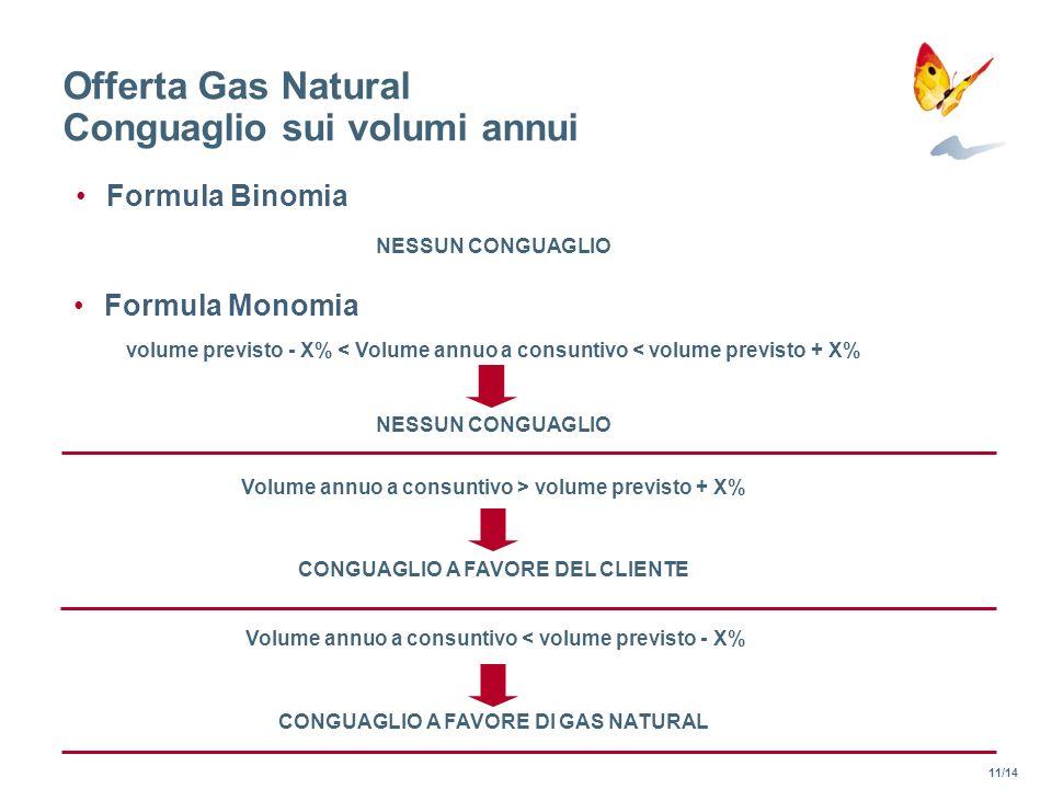 Offerta Gas Natural Conguaglio sui volumi annui volume previsto - X% < Volume annuo a consuntivo < volume previsto + X% Volume annuo a consuntivo > vo