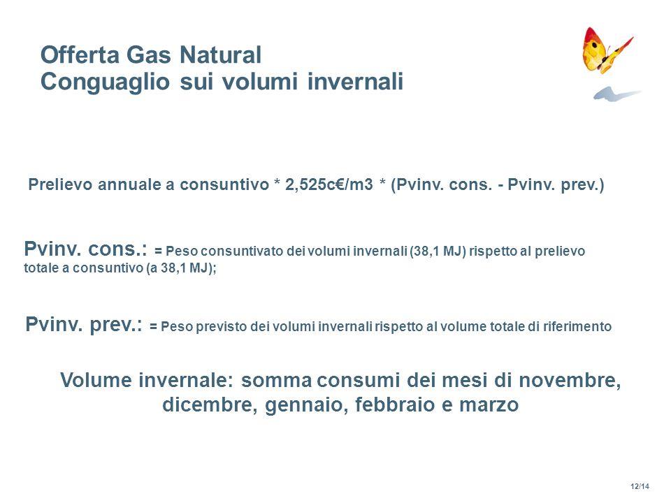Offerta Gas Natural Conguaglio sui volumi invernali Prelievo annuale a consuntivo * 2,525c/m3 * (Pvinv. cons. - Pvinv. prev.) Pvinv. cons.: = Peso con