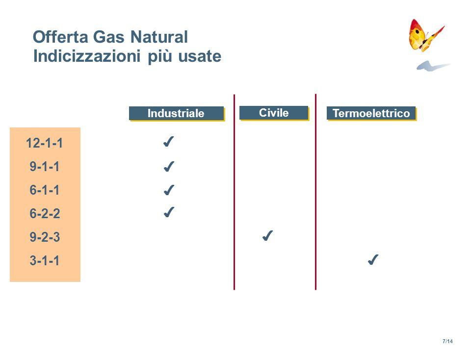 12-1-1 9-1-1 6-1-1 6-2-2 9-2-3 3-1-1 Industriale Civile Termoelettrico Indicizzazioni più usate Offerta Gas Natural 7/14