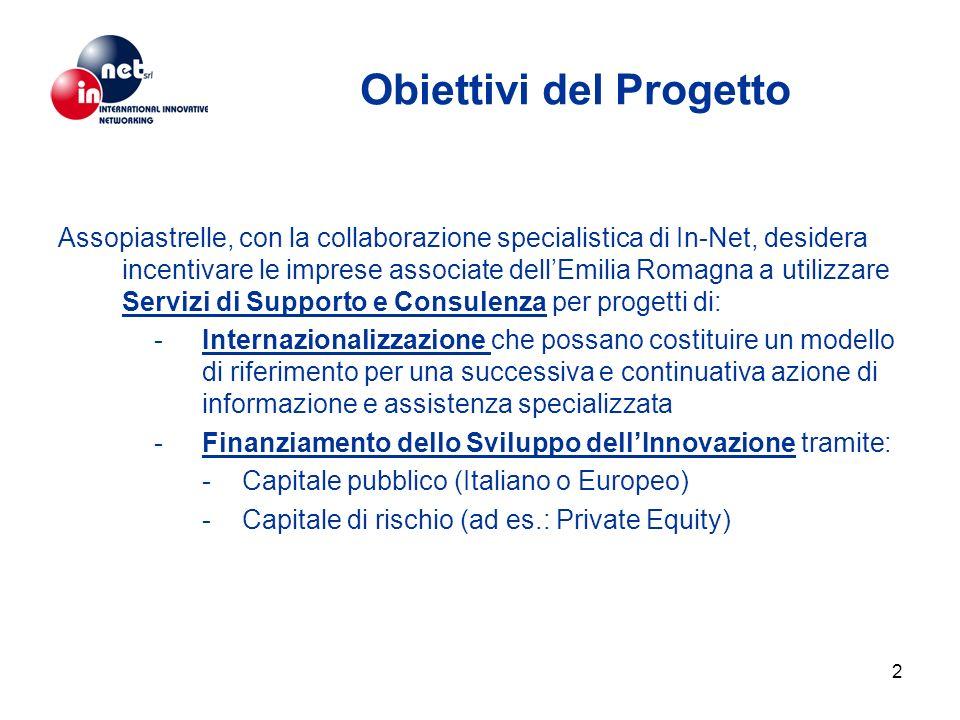 2 Obiettivi del Progetto Assopiastrelle, con la collaborazione specialistica di In-Net, desidera incentivare le imprese associate dellEmilia Romagna a