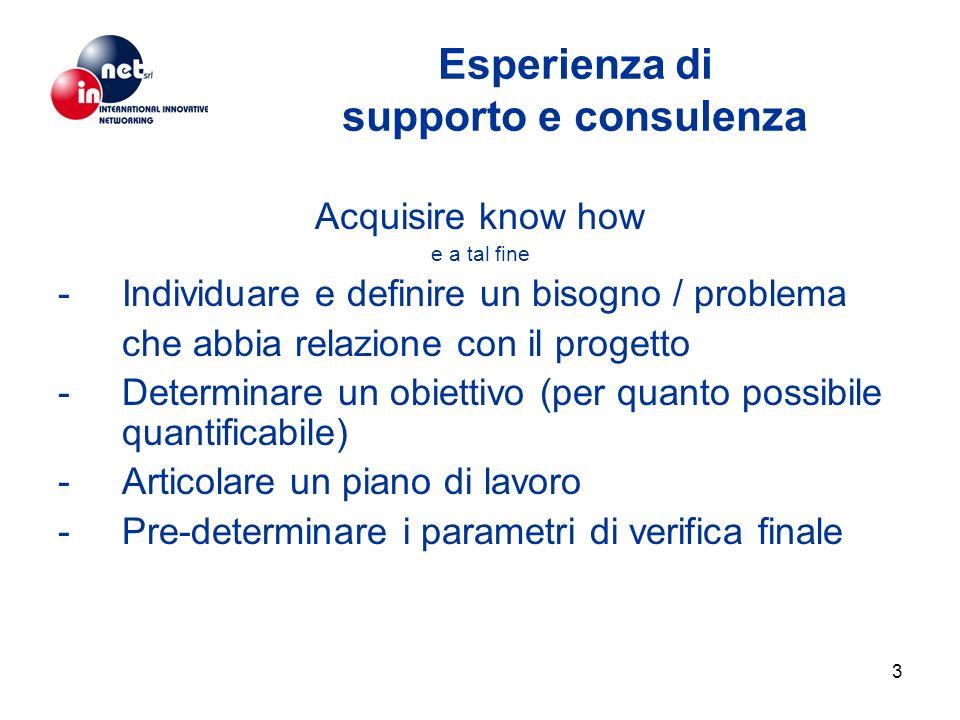 3 Esperienza di supporto e consulenza Acquisire know how e a tal fine - Individuare e definire un bisogno / problema che abbia relazione con il progetto -Determinare un obiettivo (per quanto possibile quantificabile) -Articolare un piano di lavoro -Pre-determinare i parametri di verifica finale