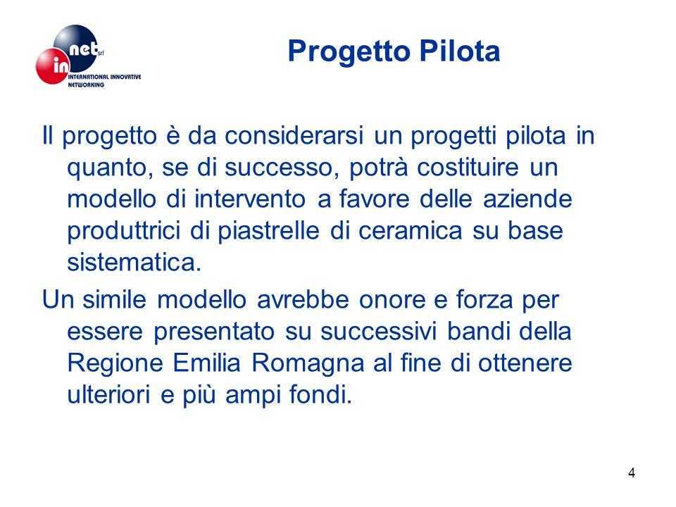 4 Progetto Pilota Il progetto è da considerarsi un progetti pilota in quanto, se di successo, potrà costituire un modello di intervento a favore delle aziende produttrici di piastrelle di ceramica su base sistematica.