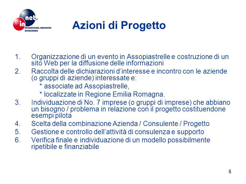 5 Azioni di Progetto 1.Organizzazione di un evento in Assopiastrelle e costruzione di un sito Web per la diffusione delle informazioni 2.Raccolta dell