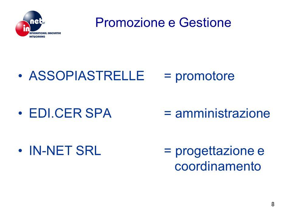 8 ASSOPIASTRELLE = promotore EDI.CER SPA = amministrazione IN-NET SRL = progettazione e coordinamento Promozione e Gestione
