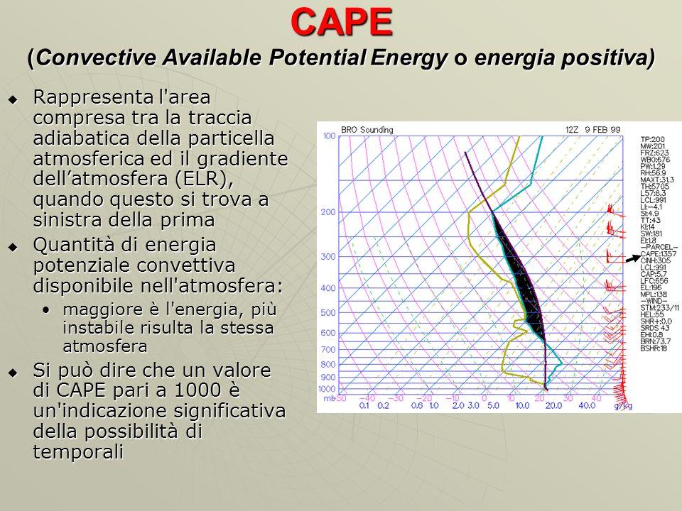 CAPE (Convective Available Potential Energy o energia positiva) Rappresenta l'area compresa tra la traccia adiabatica della particella atmosferica ed