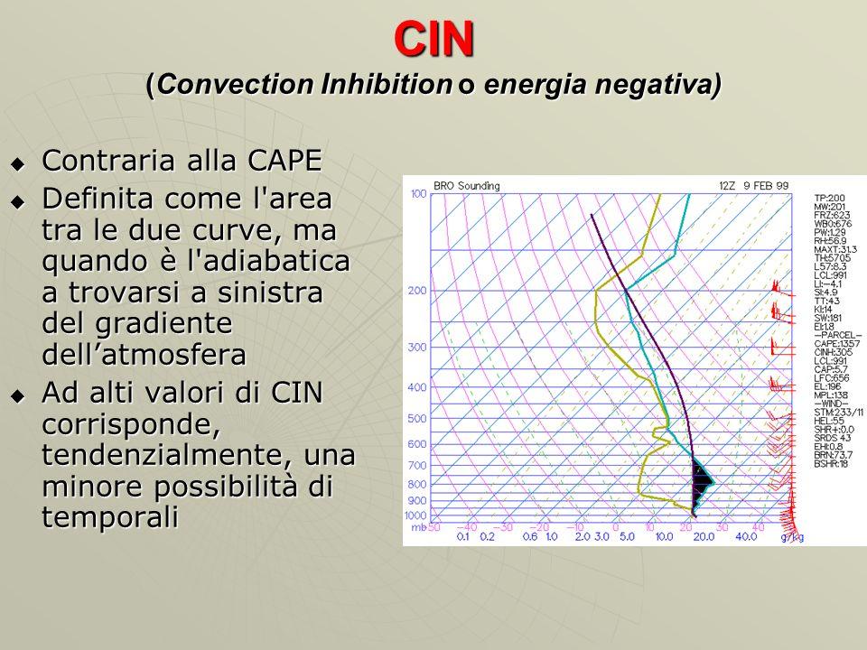 CIN (Convection Inhibition o energia negativa) Contraria alla CAPE Contraria alla CAPE Definita come l'area tra le due curve, ma quando è l'adiabatica