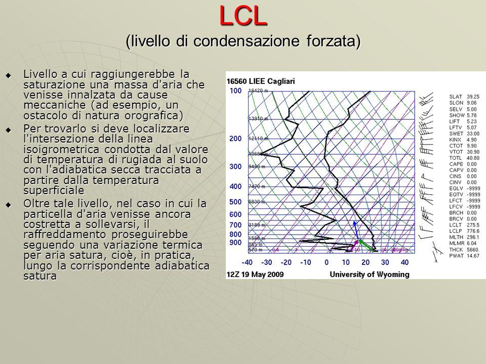 LCL (livello di condensazione forzata) Livello a cui raggiungerebbe la saturazione una massa d'aria che venisse innalzata da cause meccaniche (ad esem