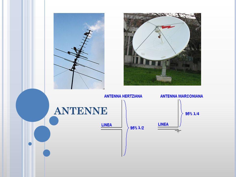 T IPI DI ANTENNE Dipolo elementare Consiste in un conduttore in cui lampiezza e la fase della corrente sono costanti.