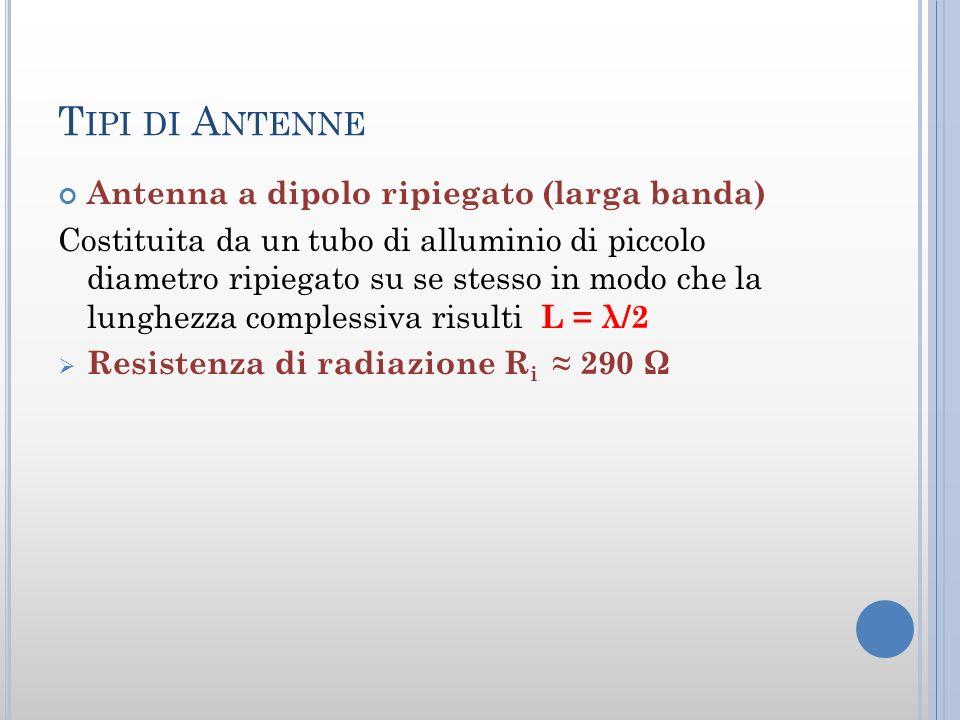 T IPI DI A NTENNE Antenna a dipolo ripiegato (larga banda) Costituita da un tubo di alluminio di piccolo diametro ripiegato su se stesso in modo che la lunghezza complessiva risulti L = λ/2 Resistenza di radiazione R i 290 Ω