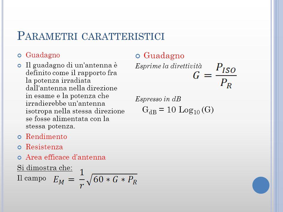 P ARAMETRI CARATTERISTICI Guadagno Il guadagno di un antenna è definito come il rapporto fra la potenza irradiata dall antenna nella direzione in esame e la potenza che irradierebbe un antenna isotropa nella stessa direzione se fosse alimentata con la stessa potenza.