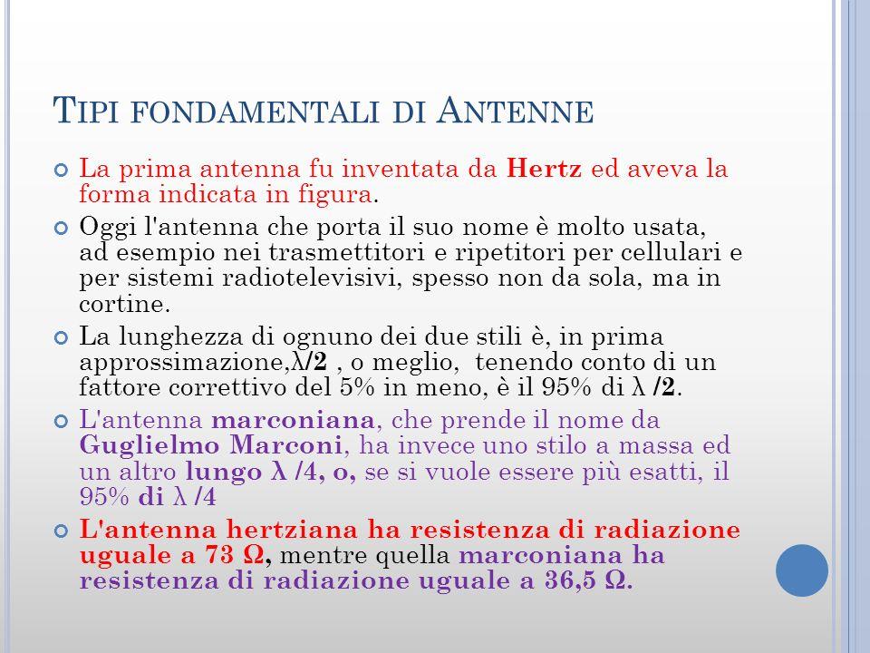 T IPI FONDAMENTALI DI A NTENNE La prima antenna fu inventata da Hertz ed aveva la forma indicata in figura. Oggi l'antenna che porta il suo nome è mol