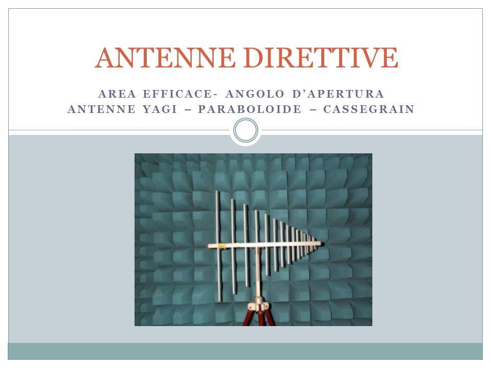 AREA EFFICACE- ANGOLO DAPERTURA ANTENNE YAGI – PARABOLOIDE – CASSEGRAIN ANTENNE DIRETTIVE