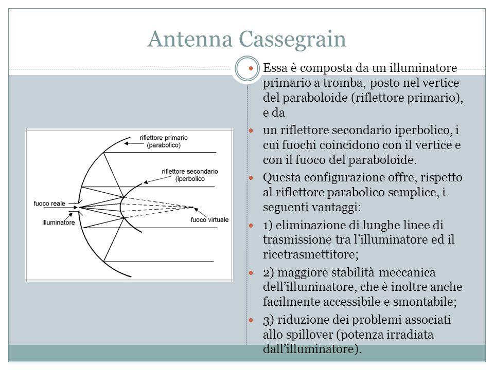 Antenna Cassegrain Essa è composta da un illuminatore primario a tromba, posto nel vertice del paraboloide (riflettore primario), e da un riflettore s