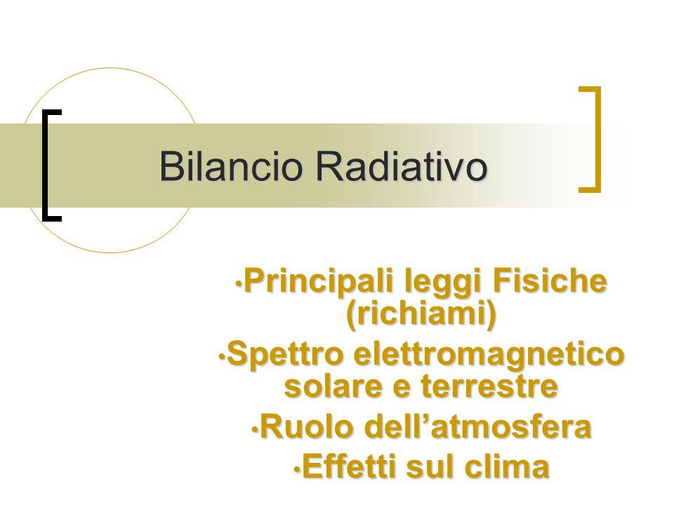 Bilancio Radiativo Principali leggi Fisiche (richiami) Principali leggi Fisiche (richiami) Spettro elettromagnetico solare e terrestre Spettro elettromagnetico solare e terrestre Ruolo dellatmosfera Ruolo dellatmosfera Effetti sul clima Effetti sul clima