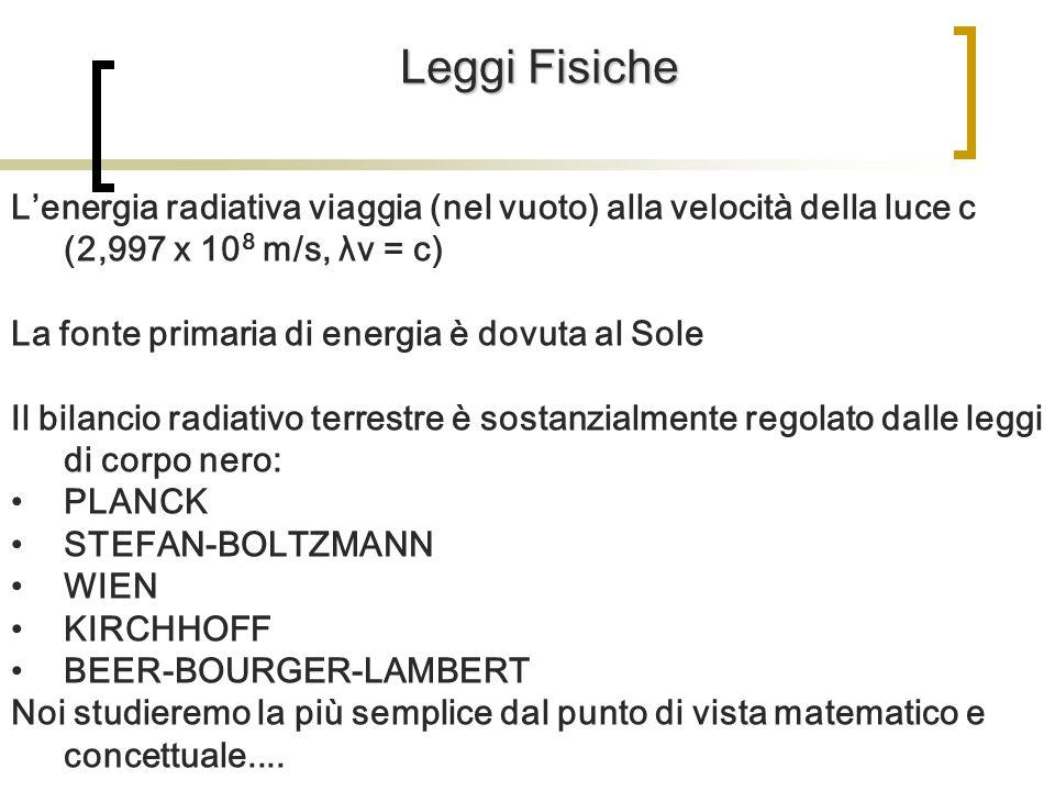 Lenergia radiativa viaggia (nel vuoto) alla velocità della luce c (2,997 x 10 8 m/s, λν = c) La fonte primaria di energia è dovuta al Sole Il bilancio radiativo terrestre è sostanzialmente regolato dalle leggi di corpo nero: PLANCK STEFAN-BOLTZMANN WIEN KIRCHHOFF BEER-BOURGER-LAMBERT Noi studieremo la più semplice dal punto di vista matematico e concettuale....