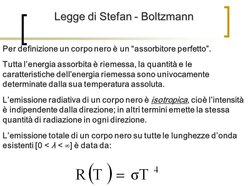 Legge di Stefan – Boltzmann ….e di Wien Legge di Stefan - Boltzmann Intensità della radiazione emessa per unità di superficie dal corpo nero: R(T)=σT 4 σ=5.67x10 -8 Wm -2 K -4 Legge di Wien Il massimo di emissione di energia del corpo nero in funzione della temperatura la lunghezza donda in cui viene emesso; ovvero il massimo di energia è inversamente proporzionale alla temperatura assoluta del corpo : λ max T=costante(2.989x10 -8 mK) 1Angstrom = 10 -10 m
