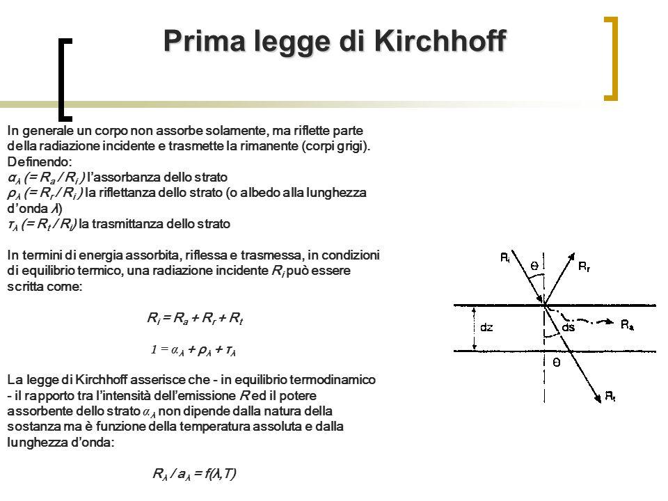 Prima legge di Kirchhoff In generale un corpo non assorbe solamente, ma riflette parte della radiazione incidente e trasmette la rimanente (corpi grig