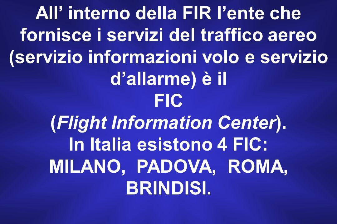 ROMA FIR BRINDISI FIR MILANO FIR E per ognuna di queste FIR esiste la corrispondente UIR ROMA UIR BRINDISI UIR MILANO UIR I confini FIR sono sempre rappresentati con questo tipo di rappresentazione grafica