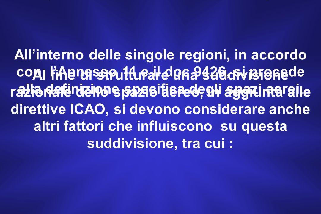 Allinterno delle singole regioni, in accordo con lAnnesso 11 e il doc 9426, si procede alla definizione specifica degli spazi aerei.